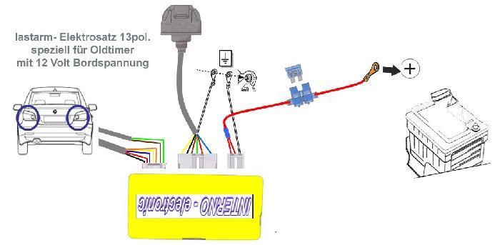 Elektrosatz 13 pol Premium speziell für Oldtimer 12 Volt, lastarm