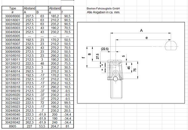 Kugelstange vertikal U e 183 X f 113 X D-value 13,5 X S-load 150 X Delta 5° ACS 4001